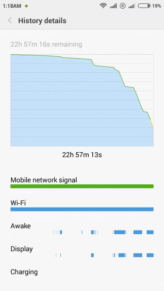 Download & Install MIUI 7 in Xiaomi Redmi 1S HM 1S 6
