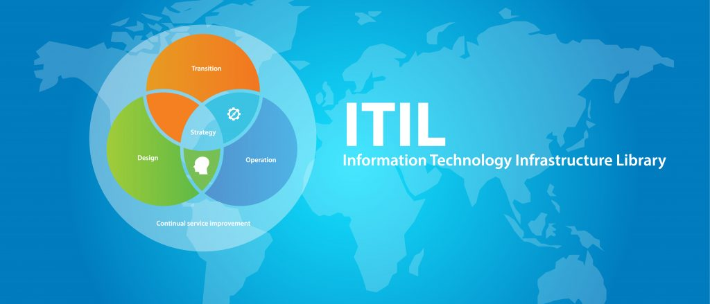 , Make Your Career Roots Strong With ITIL Training