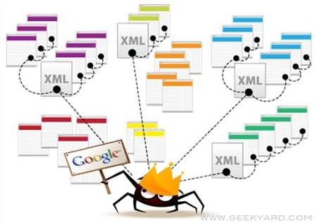 Website indexing tool