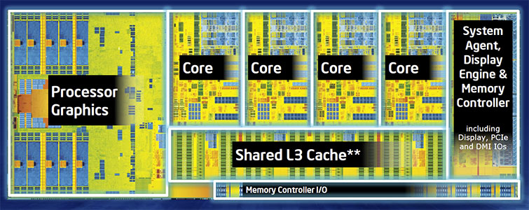 What's the Difference Between Intel I5 and Intel I7 - Which One to Buy? 1