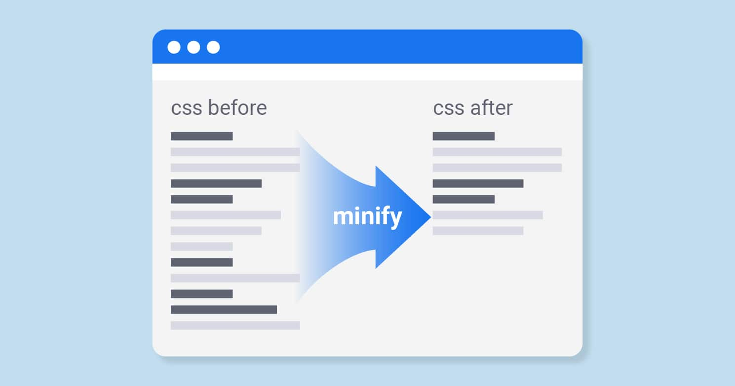 minify files